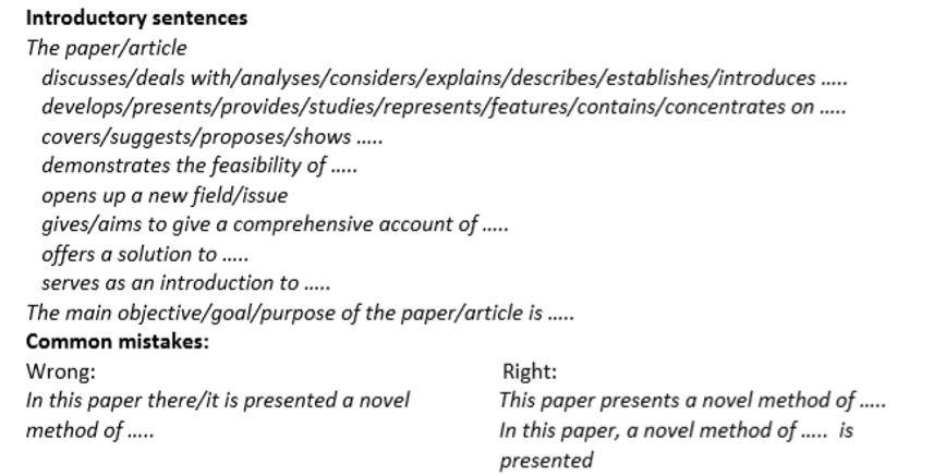 Tips Menulis Paper Artikel Ilmiah Dalam Bahasa Inggris Part 1 Useful Phrases For Academic Writing From Introduction To Conclusion Belajarlah Hingga Ke Luar Negeri